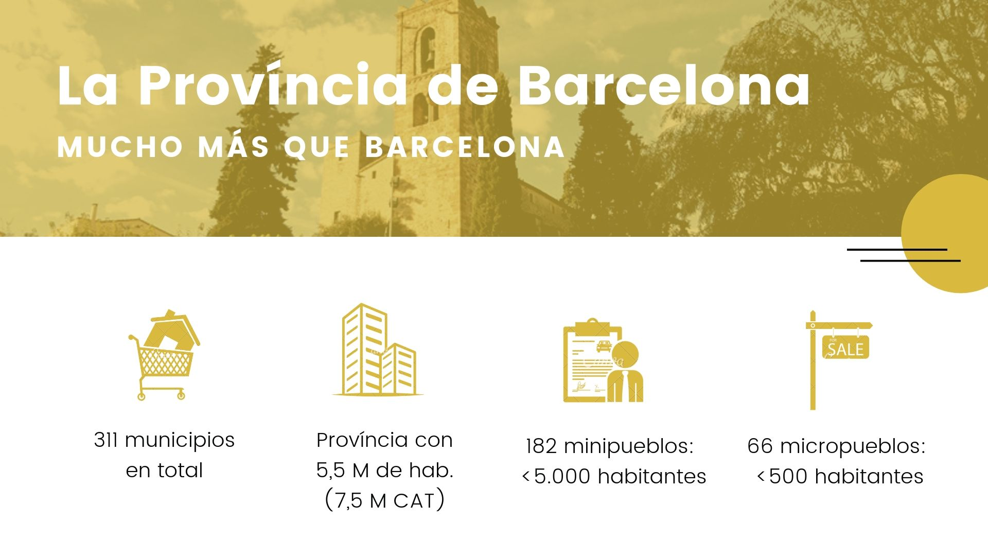 Défi K182 Micro Cities Barcelona