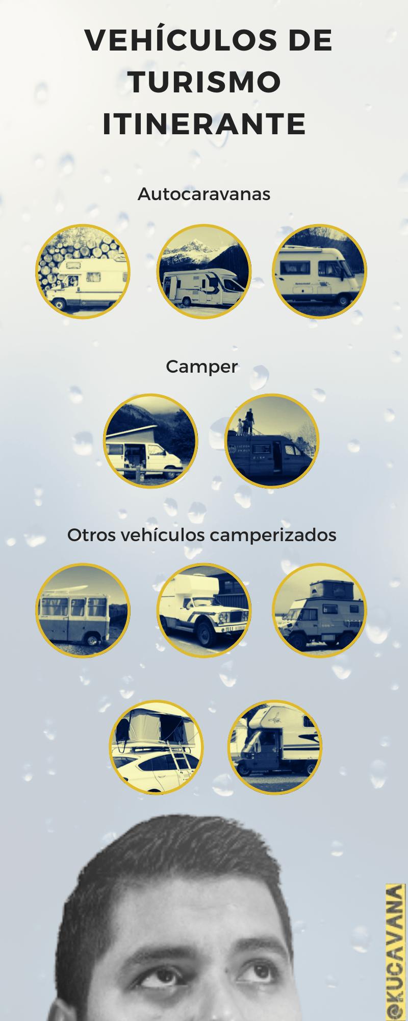 Tipos de autocaravanas